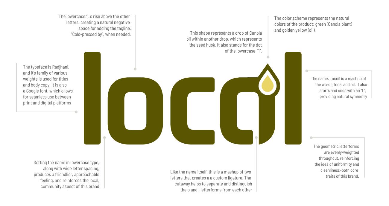 Locoil logo anatomy