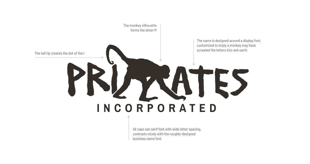 Primates Incorporated logo anatomy